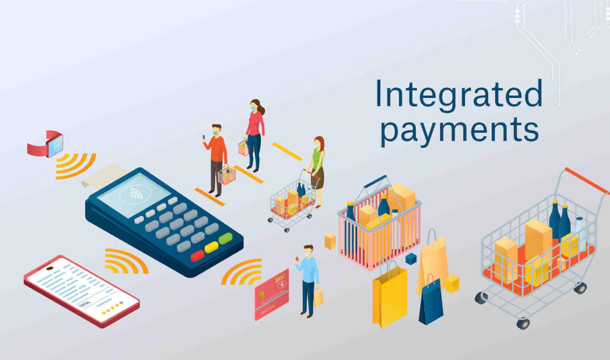 5 Ways To Improve Customer Experience with Integrated Payment Solutions | Ezetap